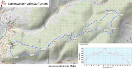 19 km